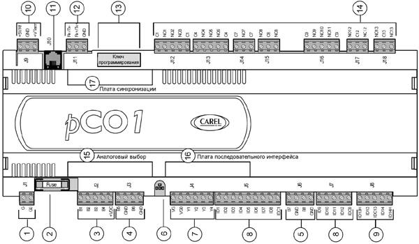 контроллер Carel Pcoxs инструкция по программированию - фото 3