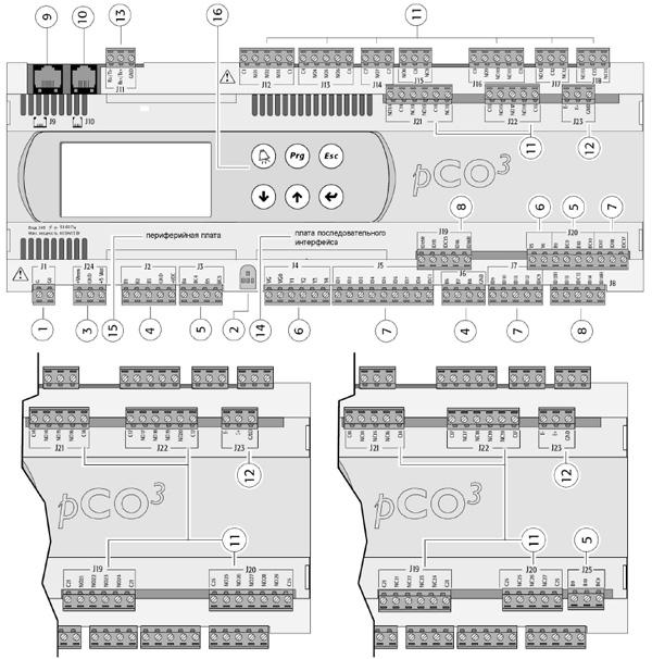 контроллер Carel Pcoxs инструкция по программированию - фото 9
