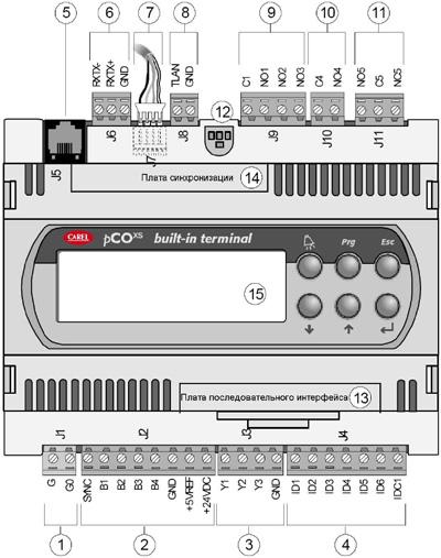 контроллер Carel Pcoxs инструкция по программированию - фото 6