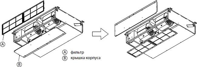 Модификация кондиционера