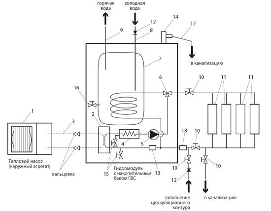 Встроить в сплит-систему теплообменник фреон-вода расчет маслянного теплообменника