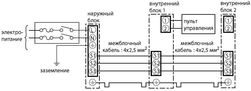 Комментарий к схеме соединений