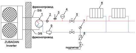 Условные Обозначения На Схеме Гидравлической Котельной
