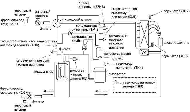 Гидравлическая схема наружных