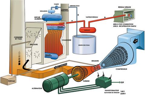 принципиальная схема утилизации теплоты