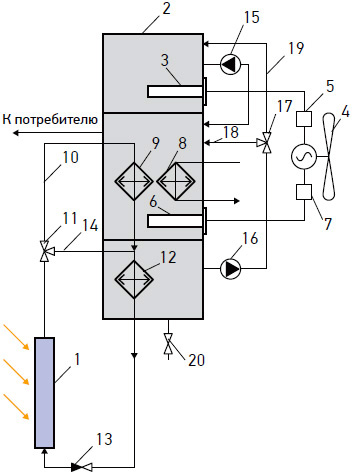 Схема комбинированного