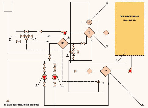 ТО 0617640 Пособие по проектированию принципиальных схем