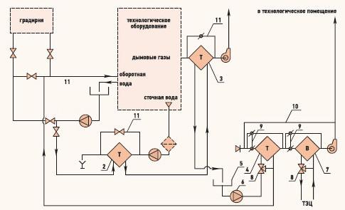 принципиальная схема чиллера