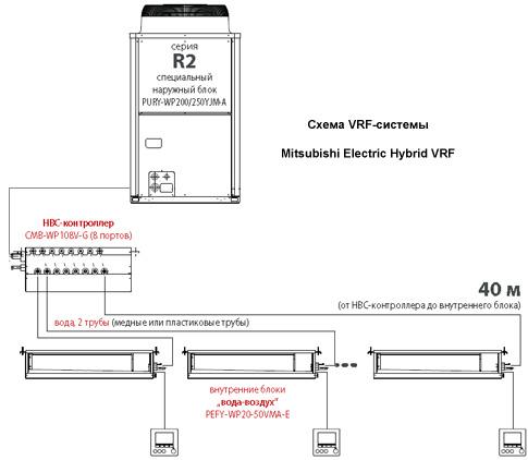 Структурная схема Mitsubishi