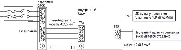 митсубиси кондиционер кассетный подключение трубы