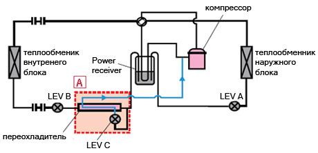 Теплообменник с переохладителем Пластины теплообменника Alfa Laval TL10-BFG Хабаровск