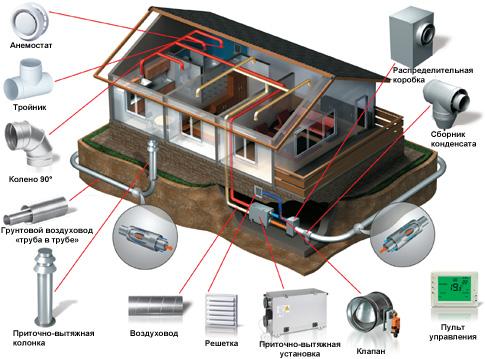 Монтаж геотермального теплообменника Уплотнения теплообменника КС 73 Самара