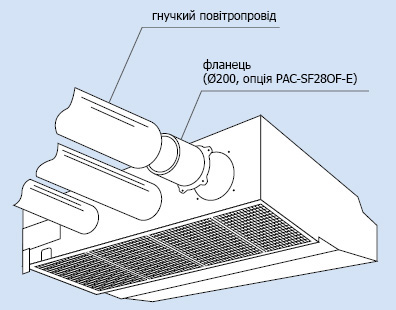 Кондиционер mitsubishi electric для кухни