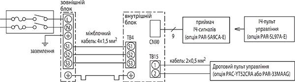 Mitsubishi electric кондиционеры схемы